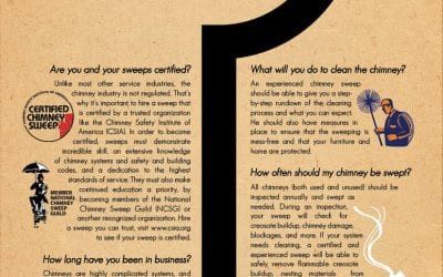 6 Questions for Your Chimney Sweep
