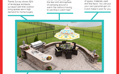Benefits of an Outdoor Living Space